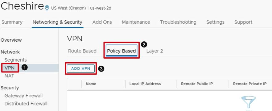 Add new Policy Based VPN